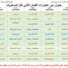 Les calendriers des composions du deuxième trimestre